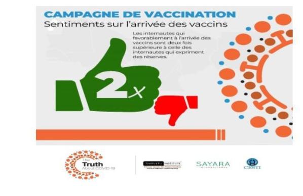 Au Sahel, le vaccin anti-Covid entre attentes et réserves…