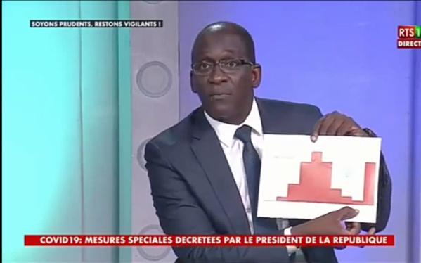 Diouf Sarr : «Bientôt la fin de la 3e vague de Covid-19»