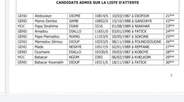 Sénégal: Résultats du concours de l'école des officiers de la gendarmerie nationale...