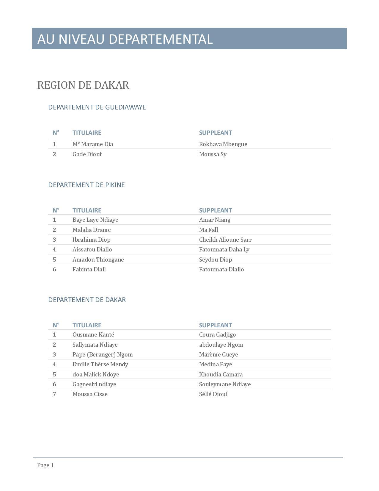 Législatives 2017: voici la liste complète de la coalition du président Abdoul Mbaye