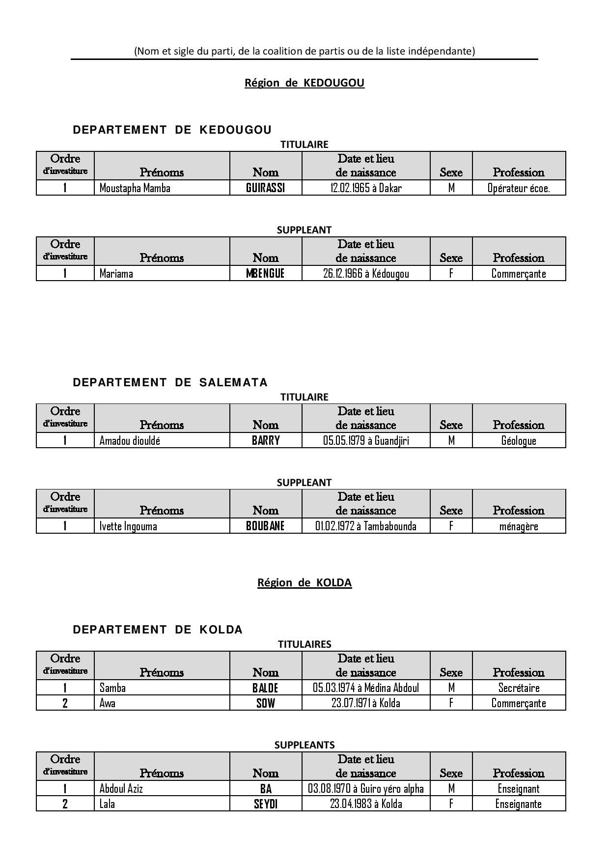 Législatives 2017- Voici la liste complète de la Convergence Patriotique KADDU ASKAN WI, dirigée par Baldé